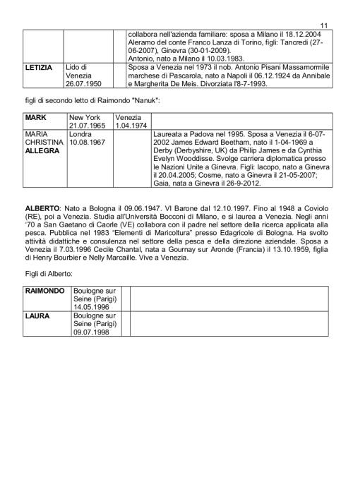 Albero genealogico Franchetti_agg17apr2016_11