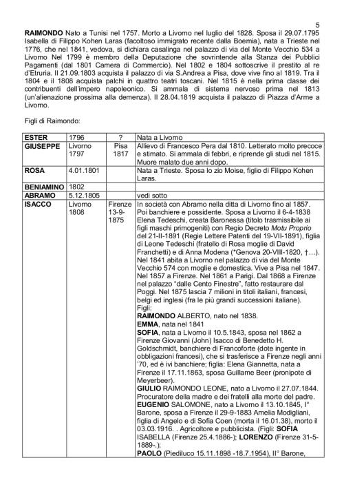 Albero genealogico Franchetti_agg17apr2016_5